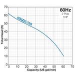 HS375S-chart